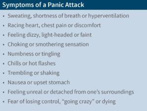 panic_attack_symptoms